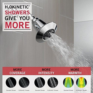 New - Features Of The Delta 75152 Single-Function Shower Head