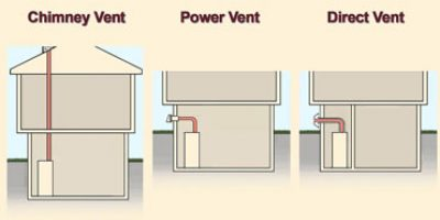 What is Direct Vent Water Heater